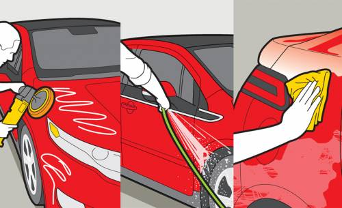 Car Polishing Process